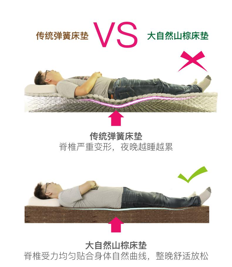 大自然棕床垫,用高铁的标准做好每一张床垫